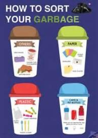 sorthing garbage
